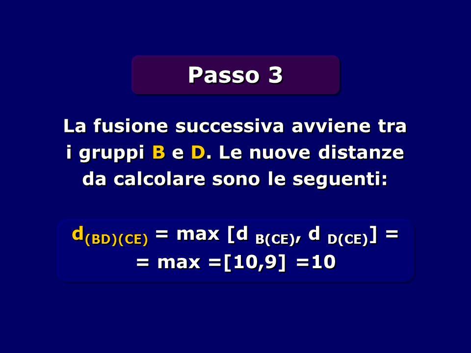 d(BD)(CE) = max [d B(CE), d D(CE)] = = max =[10,9] =10